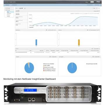Netscaler 11.x monitoring of StoreFront 3.x services